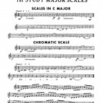 Williams, Method of Scales PDF