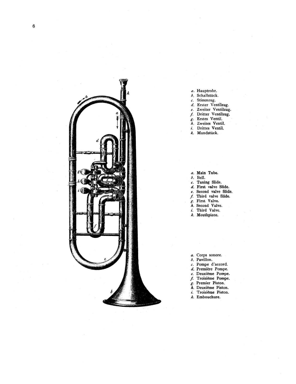 Pietzch, School for the Trumpet Vol 1 2