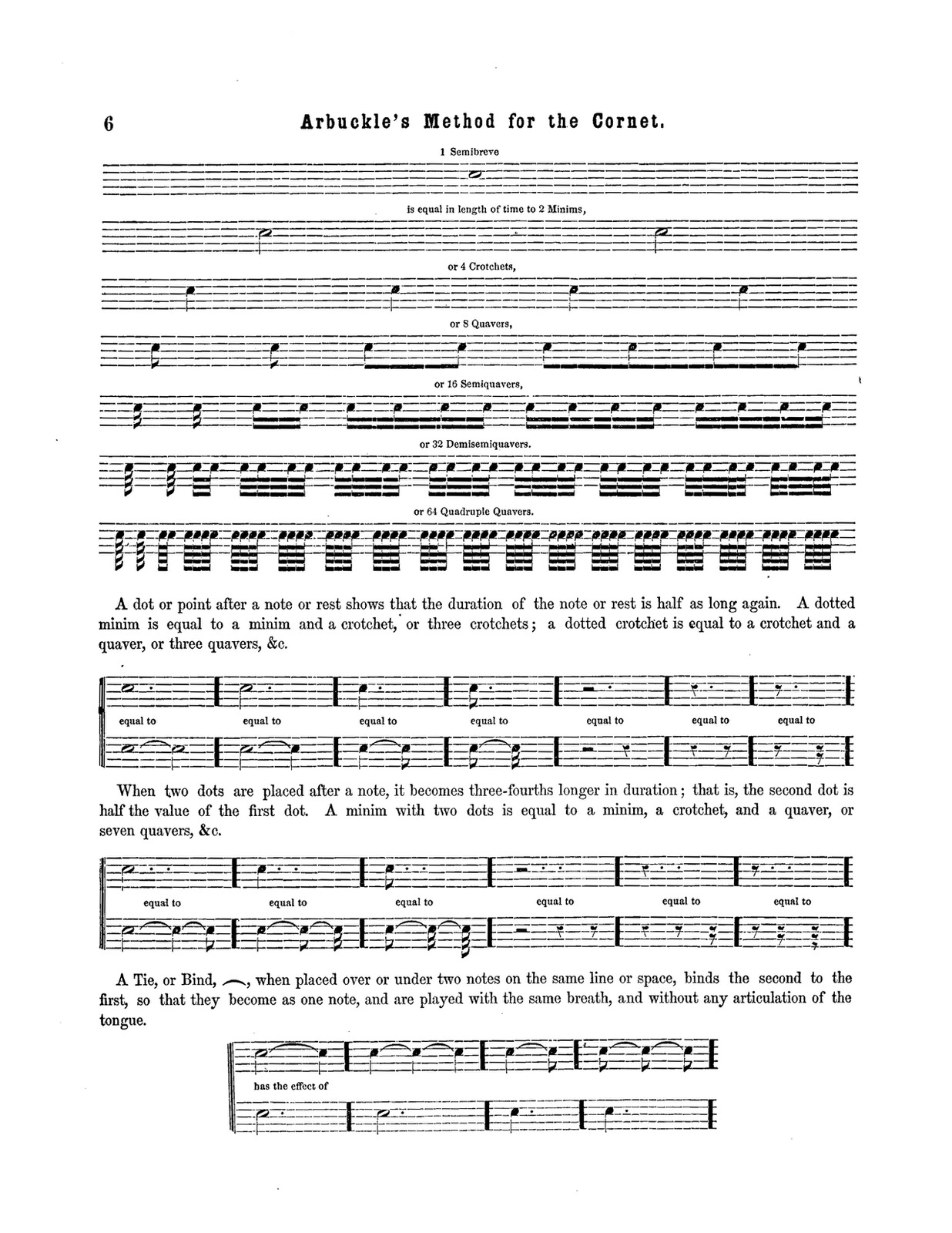 Arbuckle, Cornet Method 3