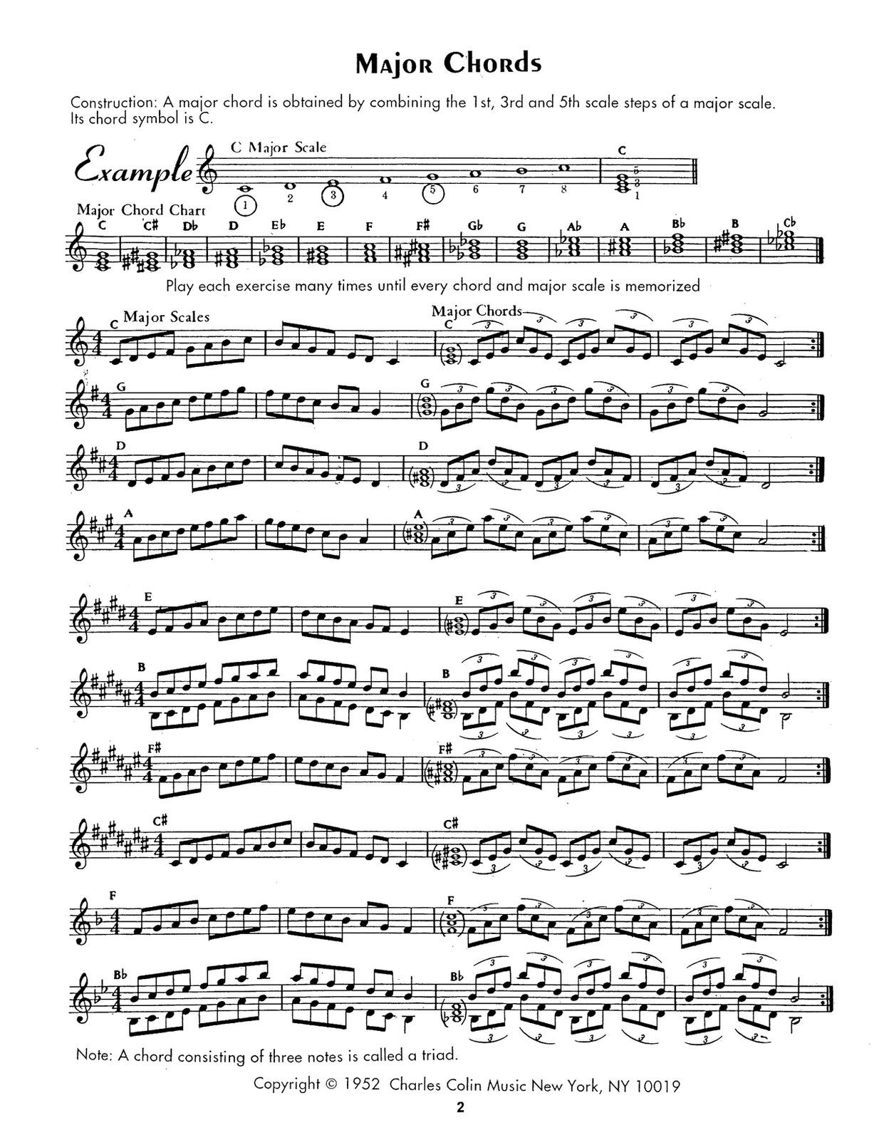 gospel piano chord progressions pdf