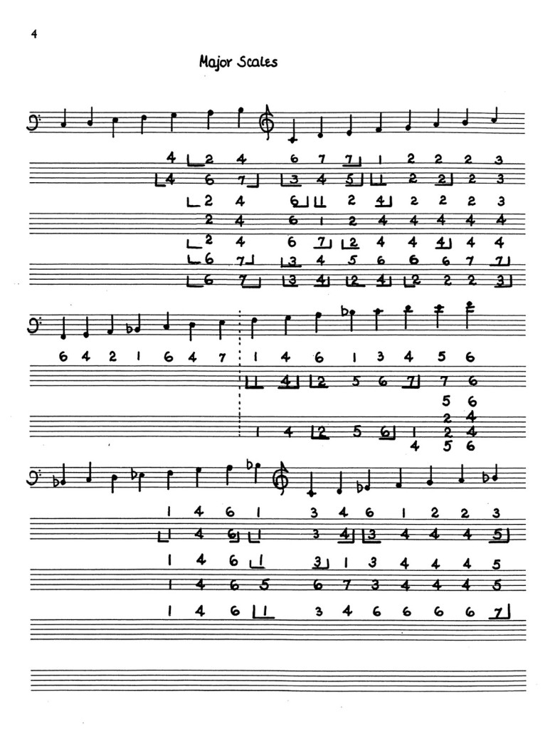 Contemporary Techniques for the Trombone Volumes 1-6