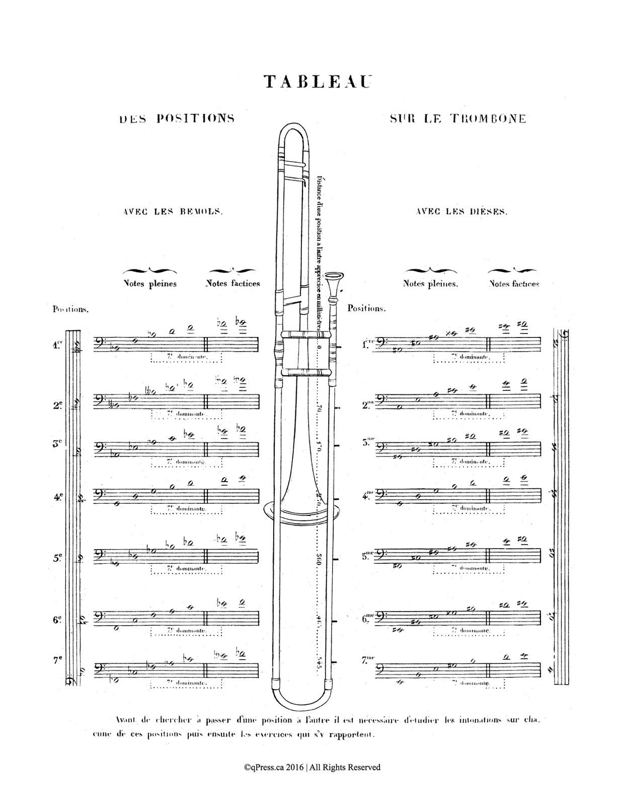 Berr & Dieppo, Methode Complete de Trombone a Coulisse 2