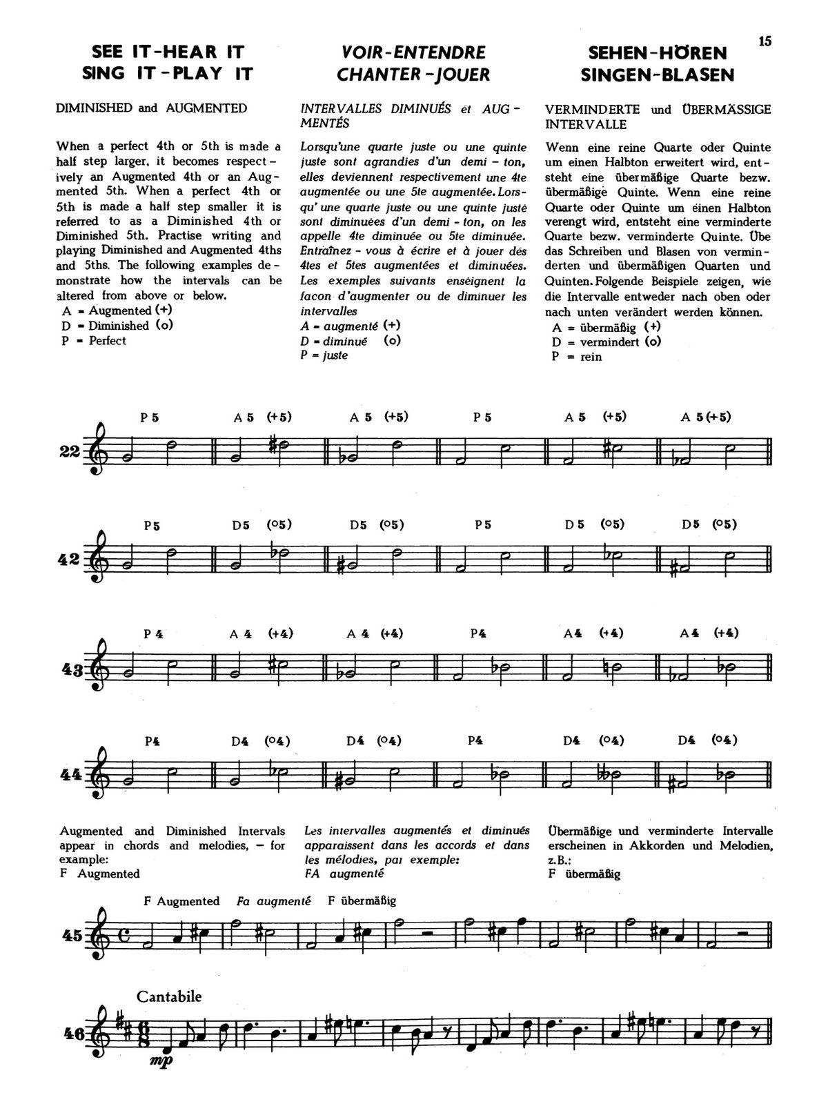 Gornston, Trumpet Method Part 2-p17