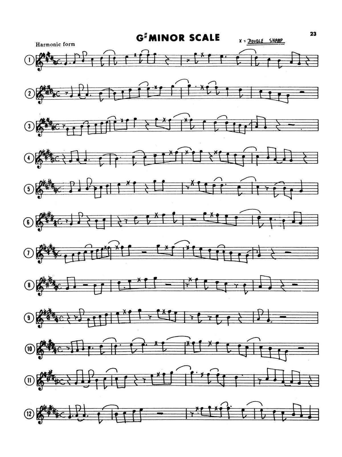 Stuart, Walter, Jazz Scales-p25