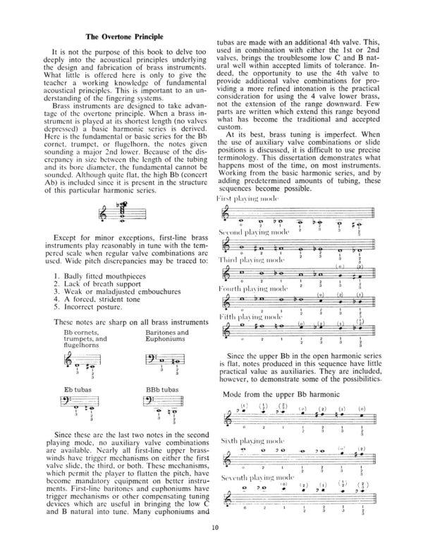 The Brass Book