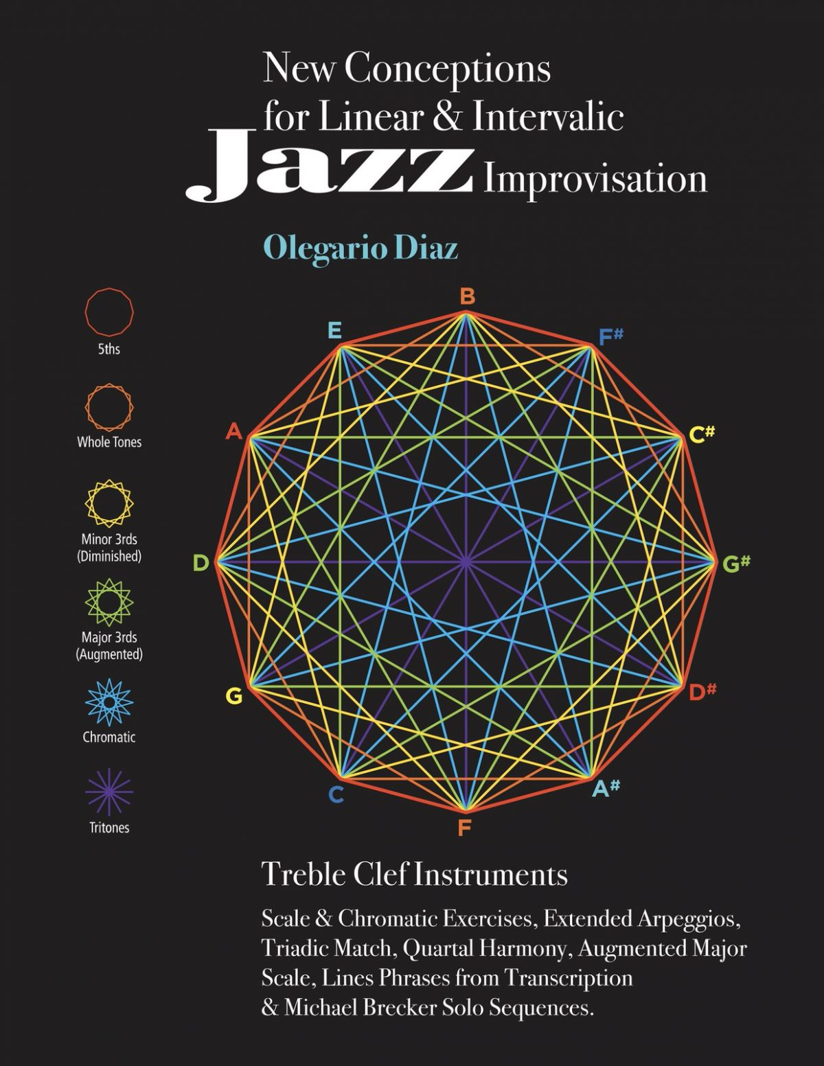 Diaz, New Conceptions for Linear & Intervalic Jazz Improvisation-p001